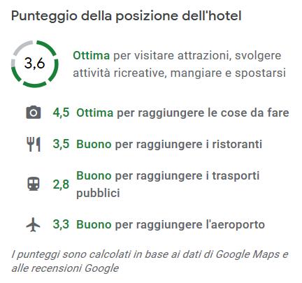 casa vacanze monopoli - punteggio posizione google